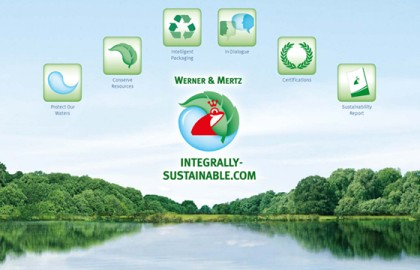 Integrally sustainable